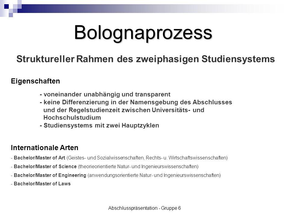 Bolognaprozess Struktureller Rahmen des zweiphasigen Studiensystems
