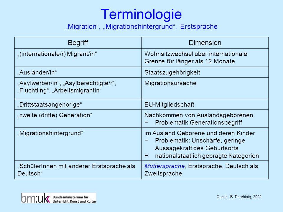 """Terminologie """"Migration , """"Migrationshintergrund , Erstsprache"""