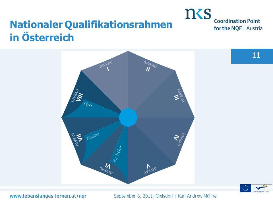 Nationaler Qualifikationsrahmen in Österreich