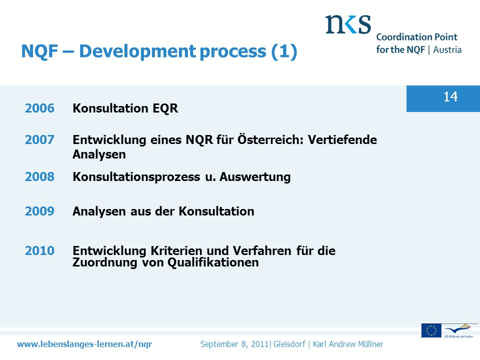 NQF – Development process (1)
