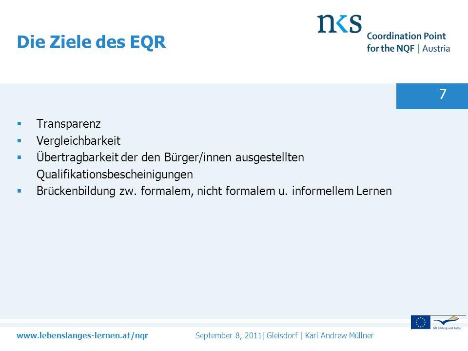 Die Ziele des EQR Transparenz Vergleichbarkeit