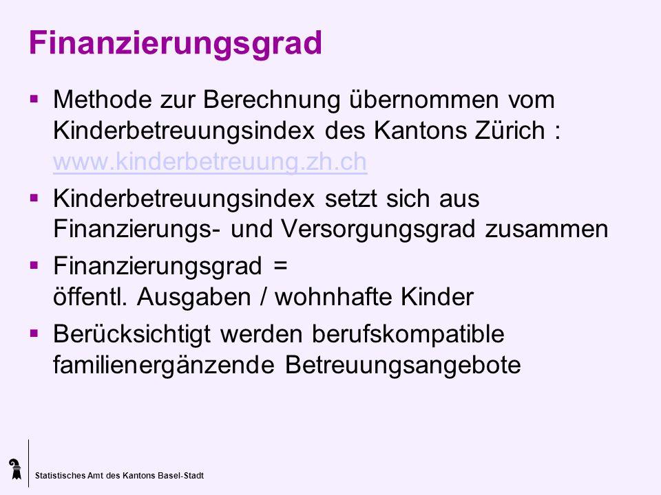 Finanzierungsgrad Methode zur Berechnung übernommen vom Kinderbetreuungsindex des Kantons Zürich : www.kinderbetreuung.zh.ch.