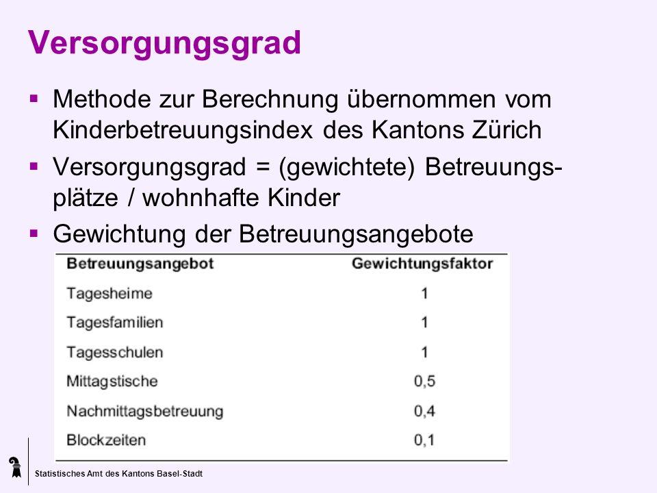 Versorgungsgrad Methode zur Berechnung übernommen vom Kinderbetreuungsindex des Kantons Zürich.