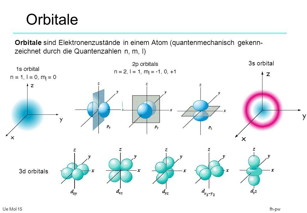 Orbitale Orbitale sind Elektronenzustände in einem Atom (quantenmechanisch gekenn-zeichnet durch die Quantenzahlen n, m, l)