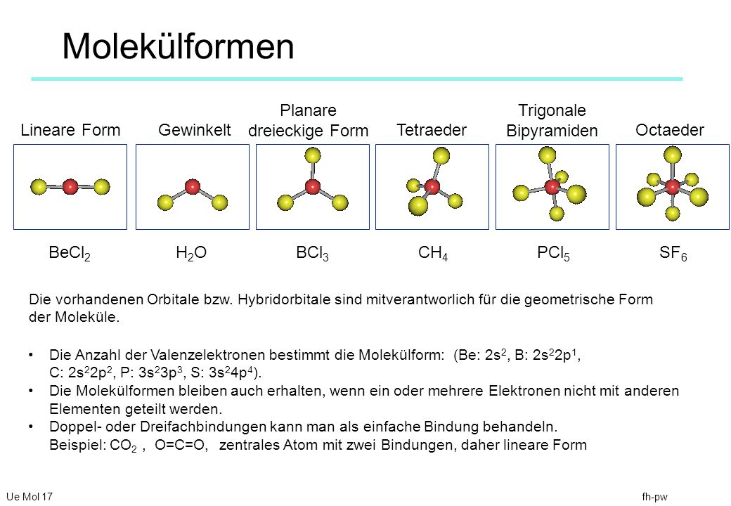 Molekülformen Planare dreieckige Form Trigonale Bipyramiden