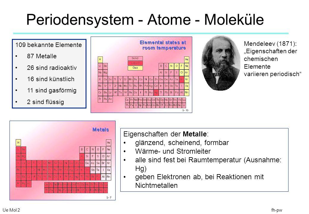 Periodensystem - Atome - Moleküle