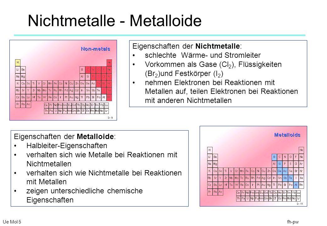 Nichtmetalle - Metalloide