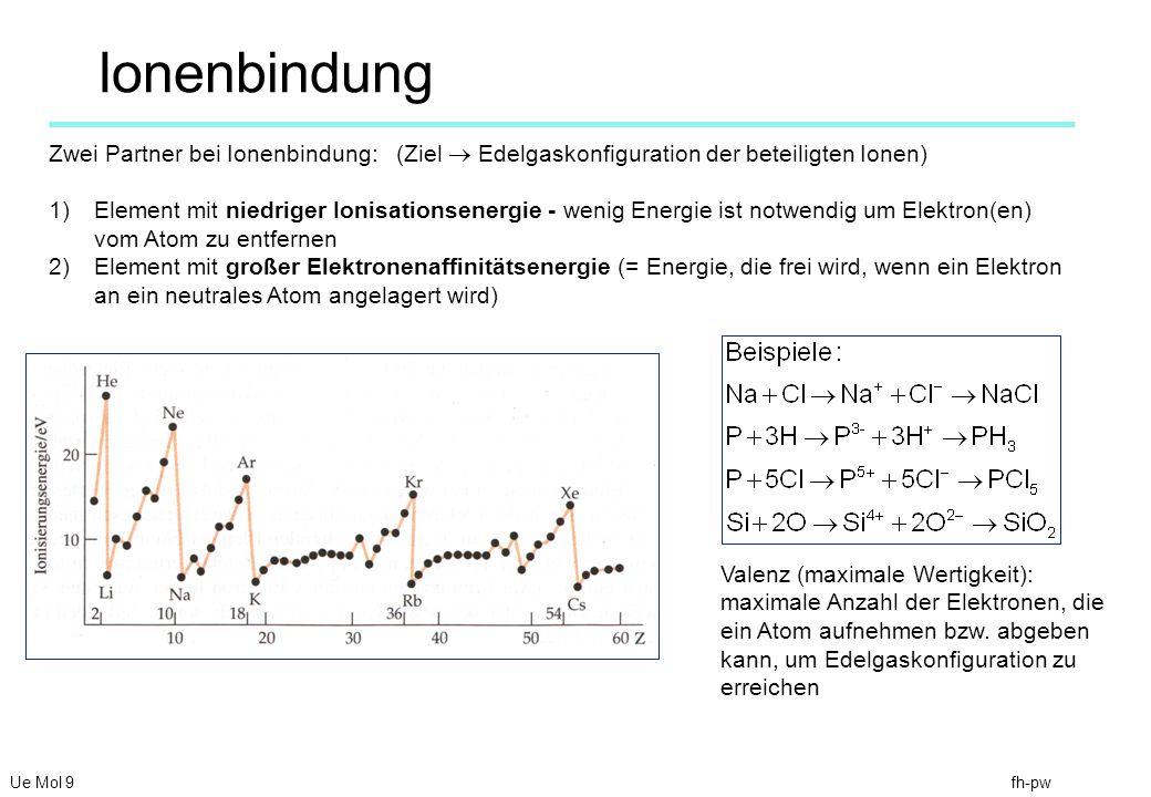 Ionenbindung Zwei Partner bei Ionenbindung: (Ziel  Edelgaskonfiguration der beteiligten Ionen)