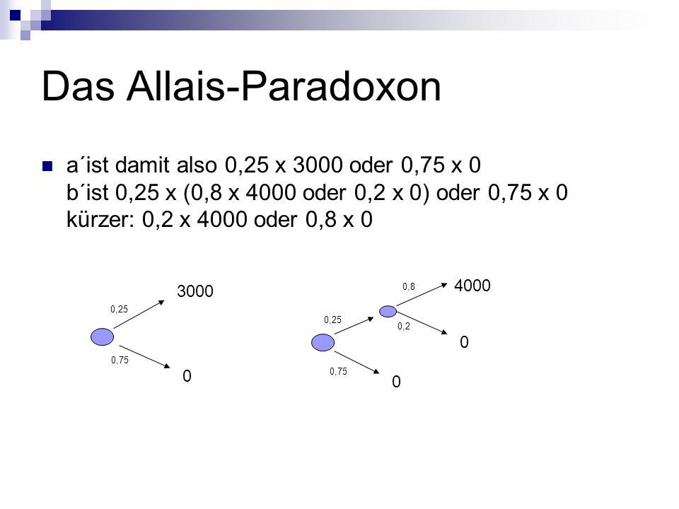 Das Allais-Paradoxon a´ist damit also 0,25 x 3000 oder 0,75 x 0 b´ist 0,25 x (0,8 x 4000 oder 0,2 x 0) oder 0,75 x 0 kürzer: 0,2 x 4000 oder 0,8 x 0.