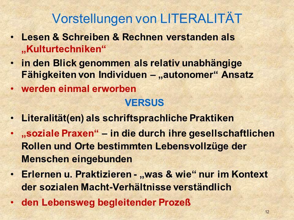 Vorstellungen von LITERALITÄT