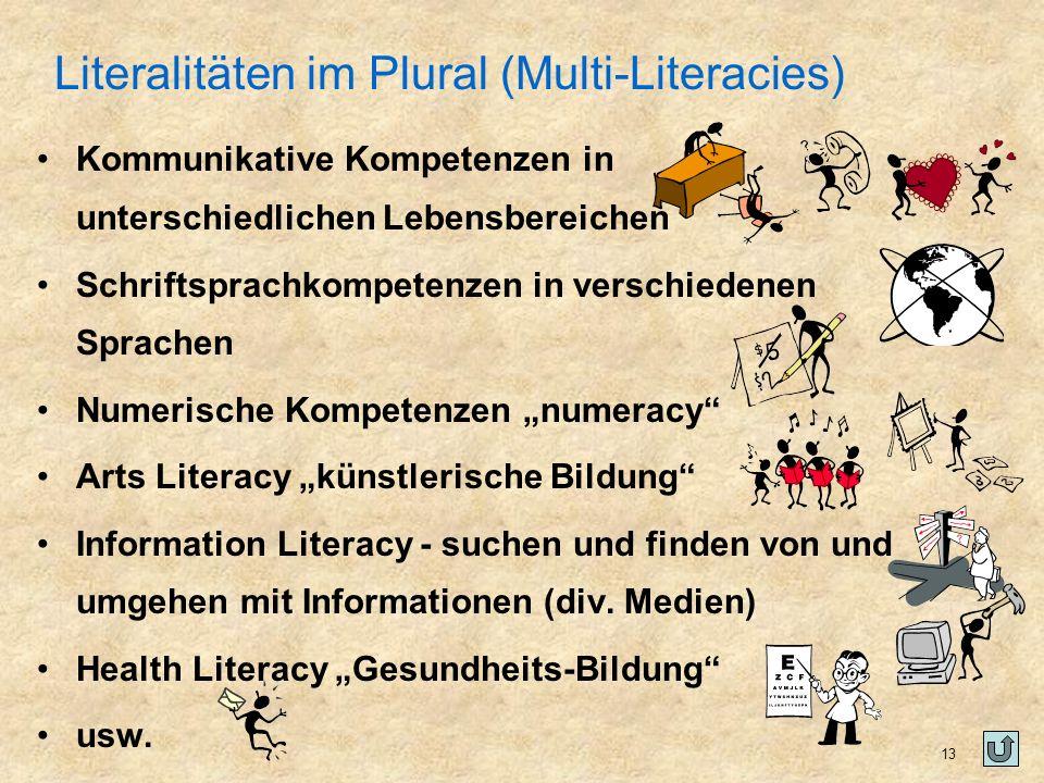 Literalitäten im Plural (Multi-Literacies)