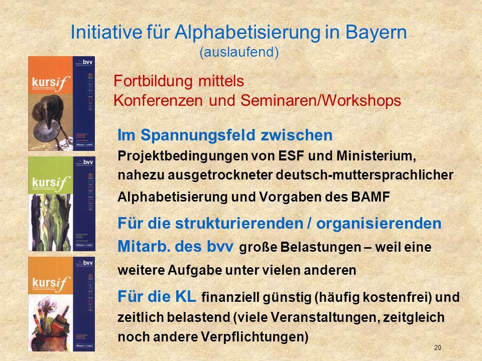 Initiative für Alphabetisierung in Bayern (auslaufend)