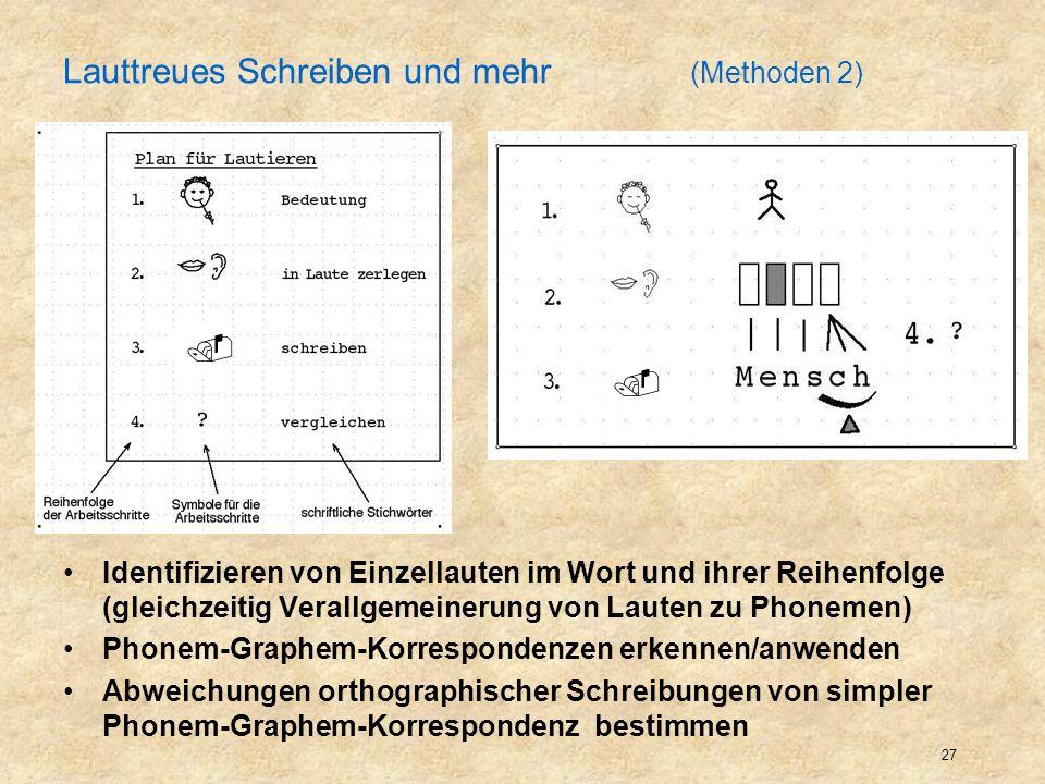 Lauttreues Schreiben und mehr (Methoden 2)