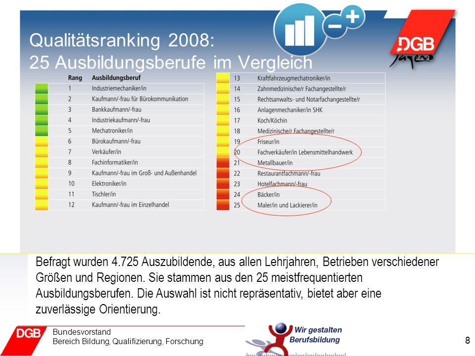 Qualitätsranking 2008: 25 Ausbildungsberufe im Vergleich