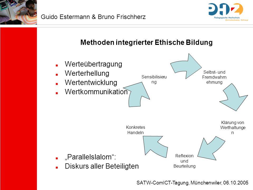Methoden integrierter Ethische Bildung