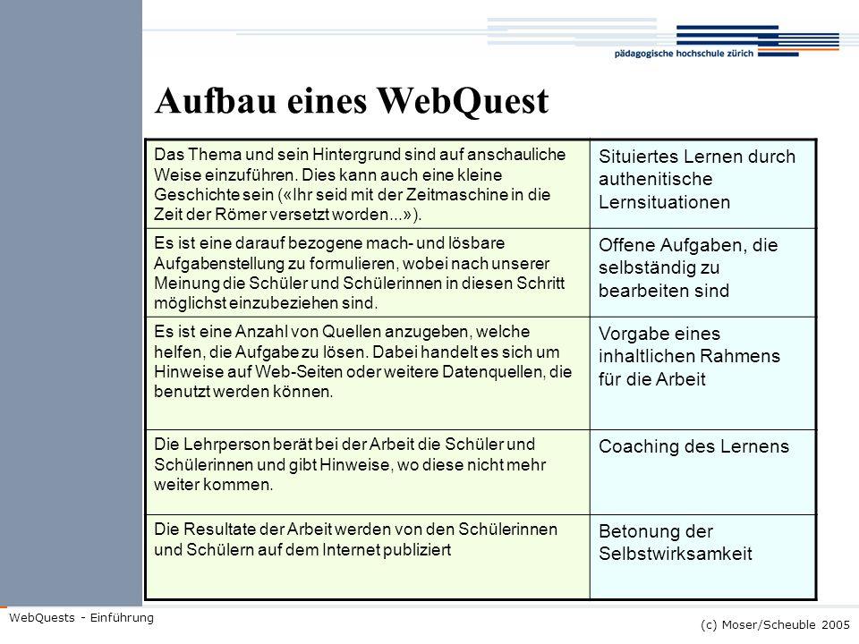 Aufbau eines WebQuest