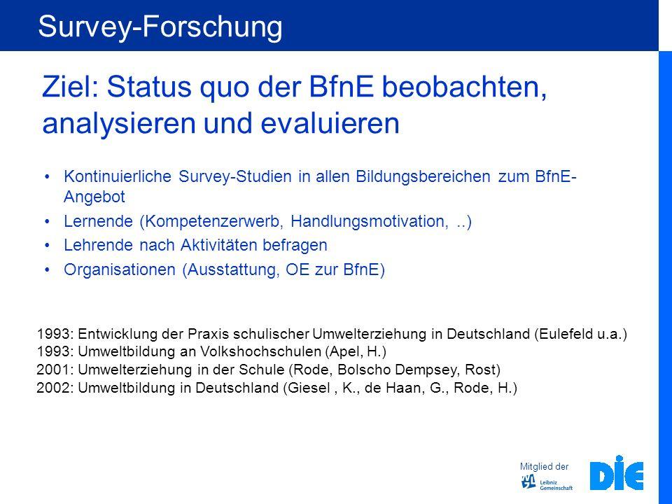 Ziel: Status quo der BfnE beobachten, analysieren und evaluieren