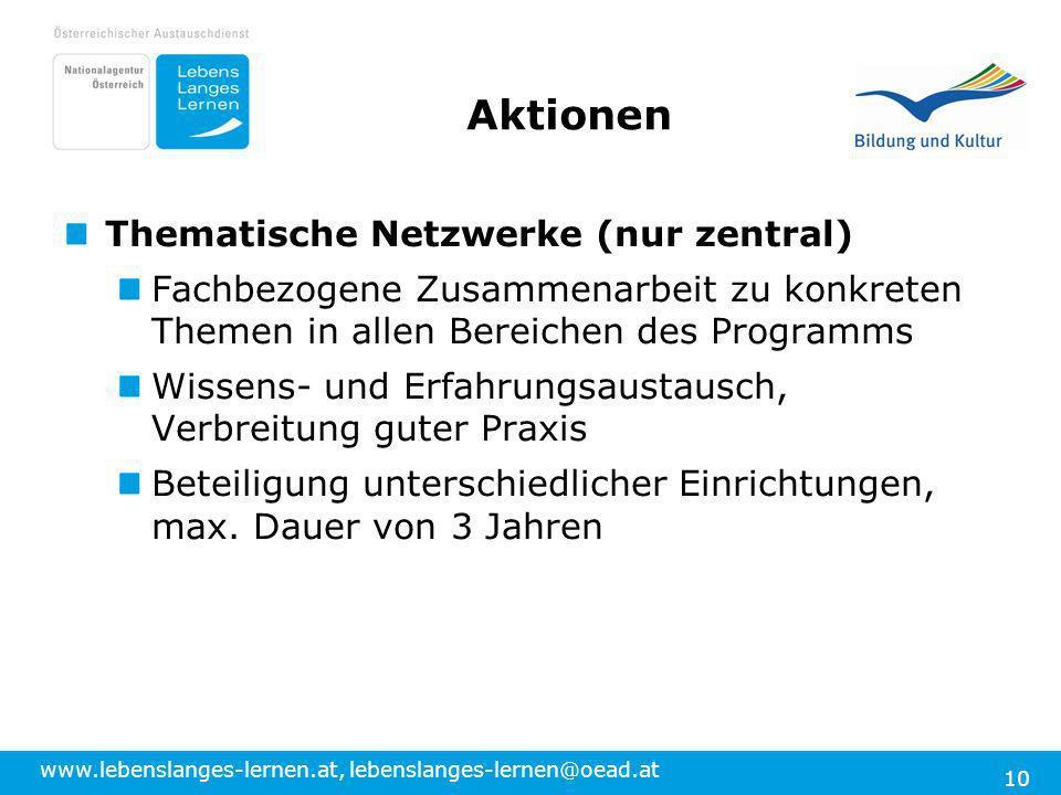 Aktionen Thematische Netzwerke (nur zentral)
