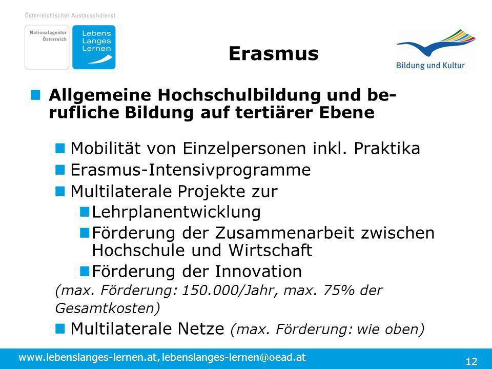 Erasmus Allgemeine Hochschulbildung und be-rufliche Bildung auf tertiärer Ebene. Mobilität von Einzelpersonen inkl. Praktika.