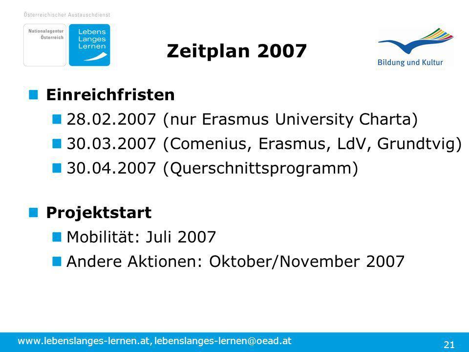 Zeitplan 2007 Einreichfristen