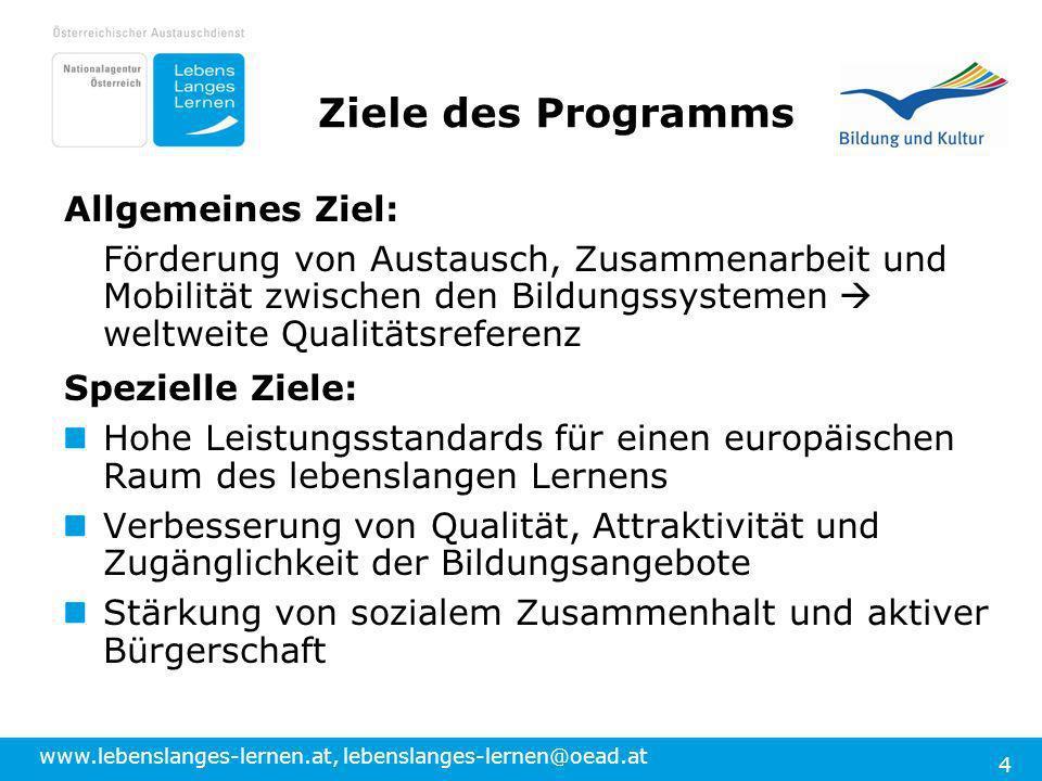 Ziele des Programms Allgemeines Ziel: