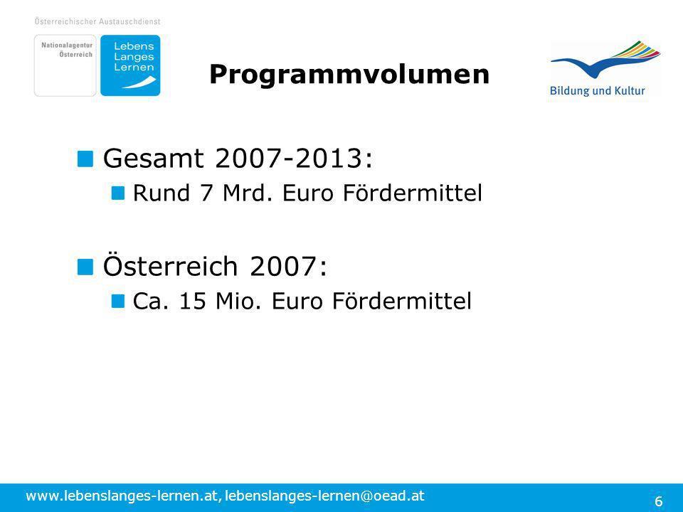 Programmvolumen Gesamt 2007-2013: Österreich 2007: