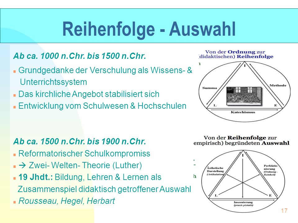 Reihenfolge - Auswahl Ab ca. 1000 n.Chr. bis 1500 n.Chr.
