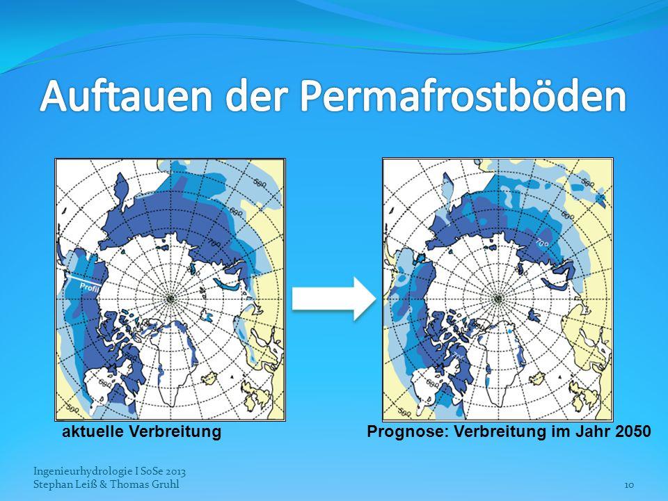 Auftauen der Permafrostböden