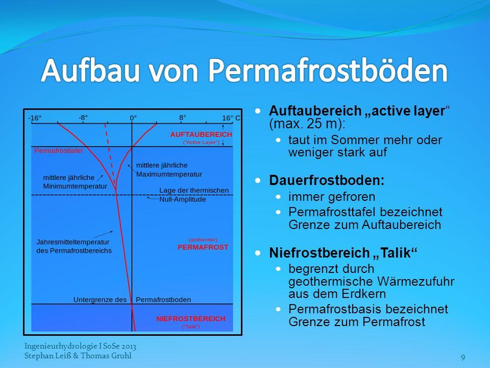 Aufbau von Permafrostböden