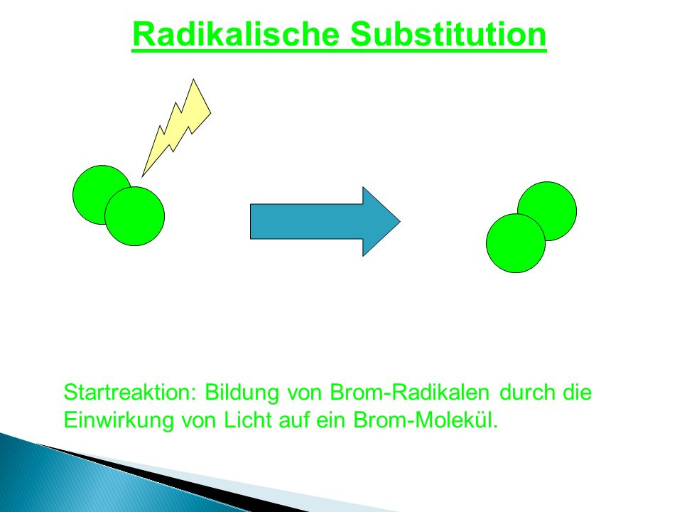Radikalische Substitution