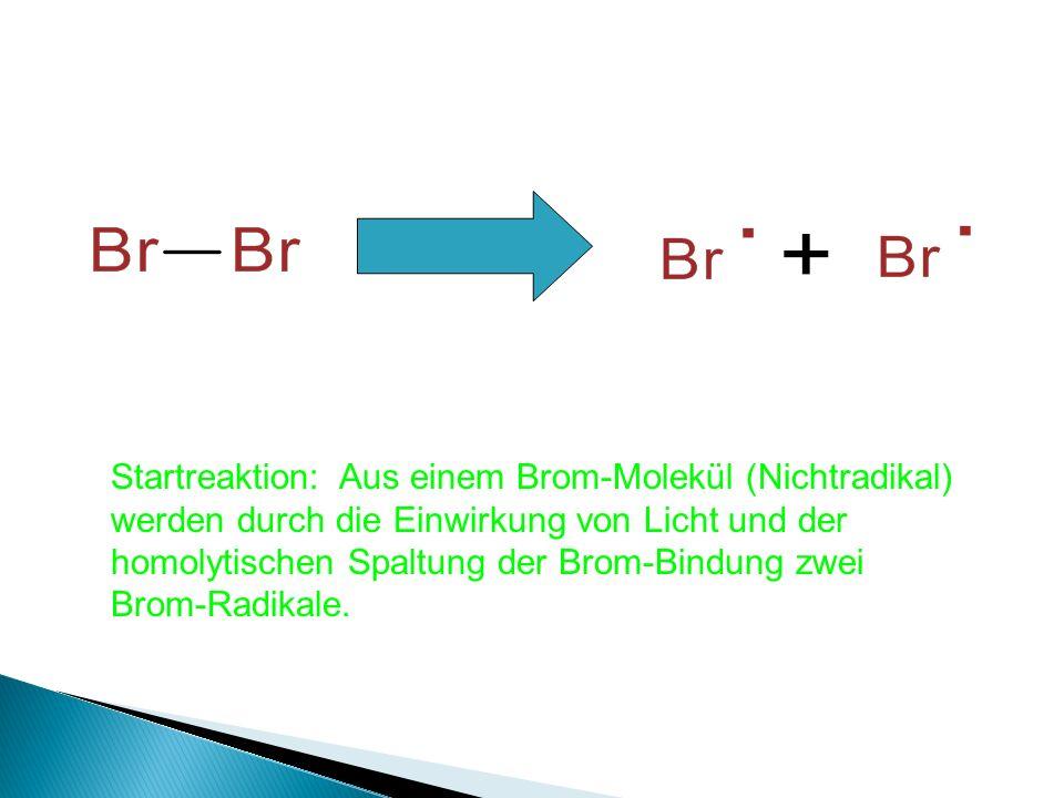 Startreaktion: Aus einem Brom-Molekül (Nichtradikal) werden durch die Einwirkung von Licht und der homolytischen Spaltung der Brom-Bindung zwei Brom-Radikale.