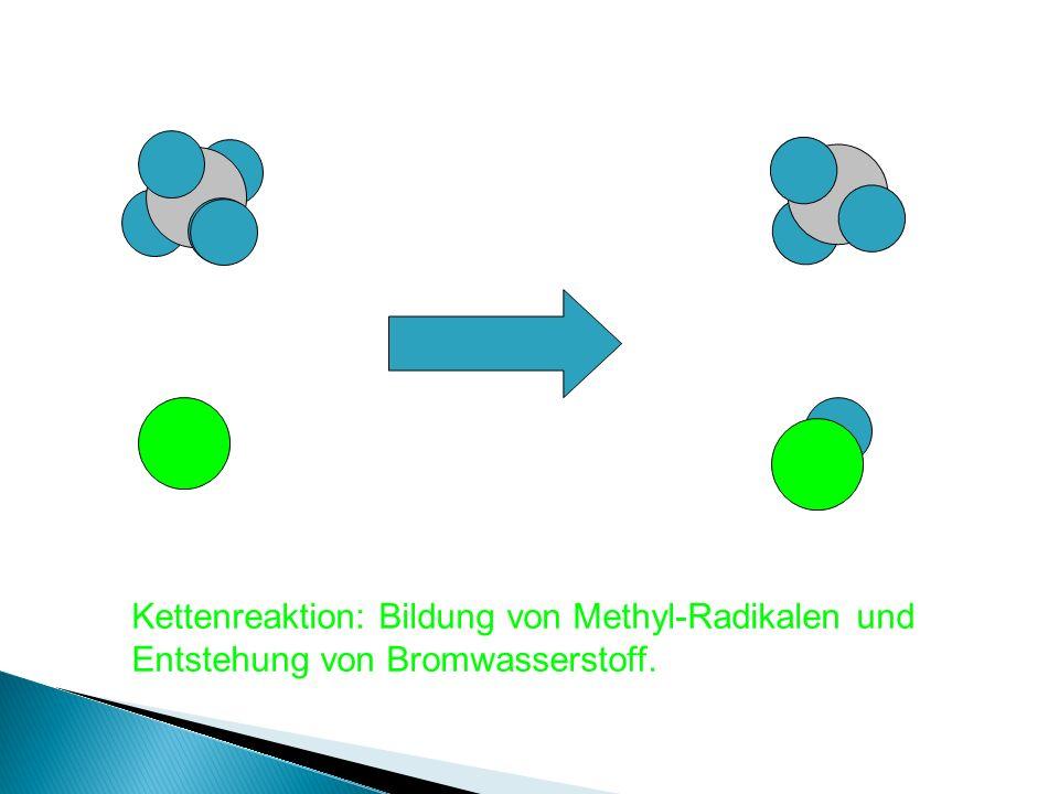Kettenreaktion: Bildung von Methyl-Radikalen und Entstehung von Bromwasserstoff.