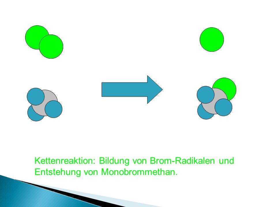 Kettenreaktion: Bildung von Brom-Radikalen und Entstehung von Monobrommethan.