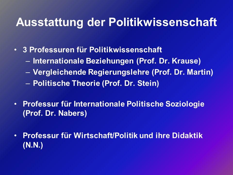 Ausstattung der Politikwissenschaft