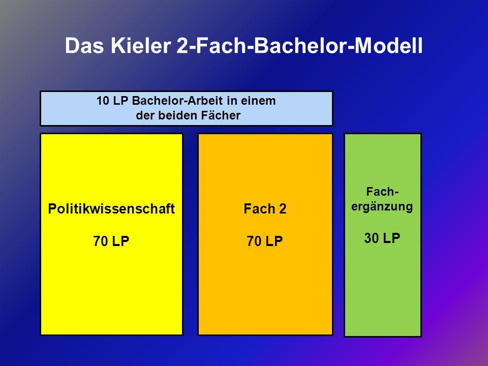 Das Kieler 2-Fach-Bachelor-Modell