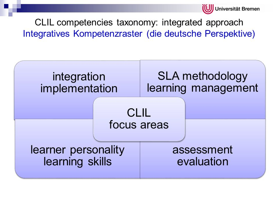 CLIL competencies taxonomy: integrated approach Integratives Kompetenzraster (die deutsche Perspektive)