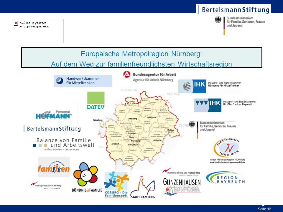 Europäische Metropolregion Nürnberg: