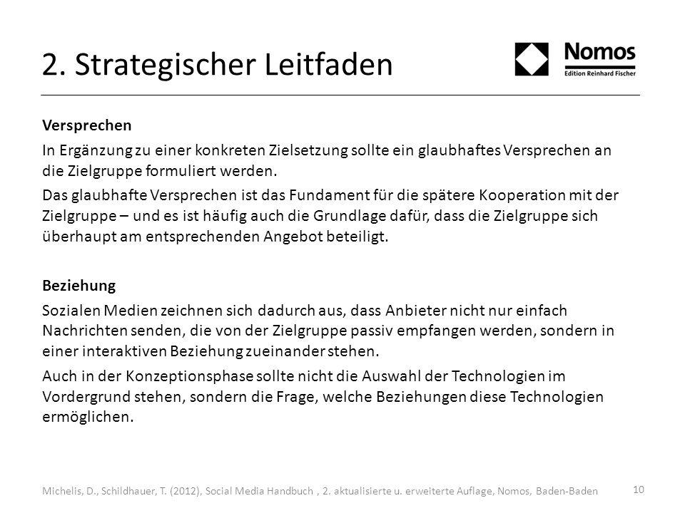 2. Strategischer Leitfaden