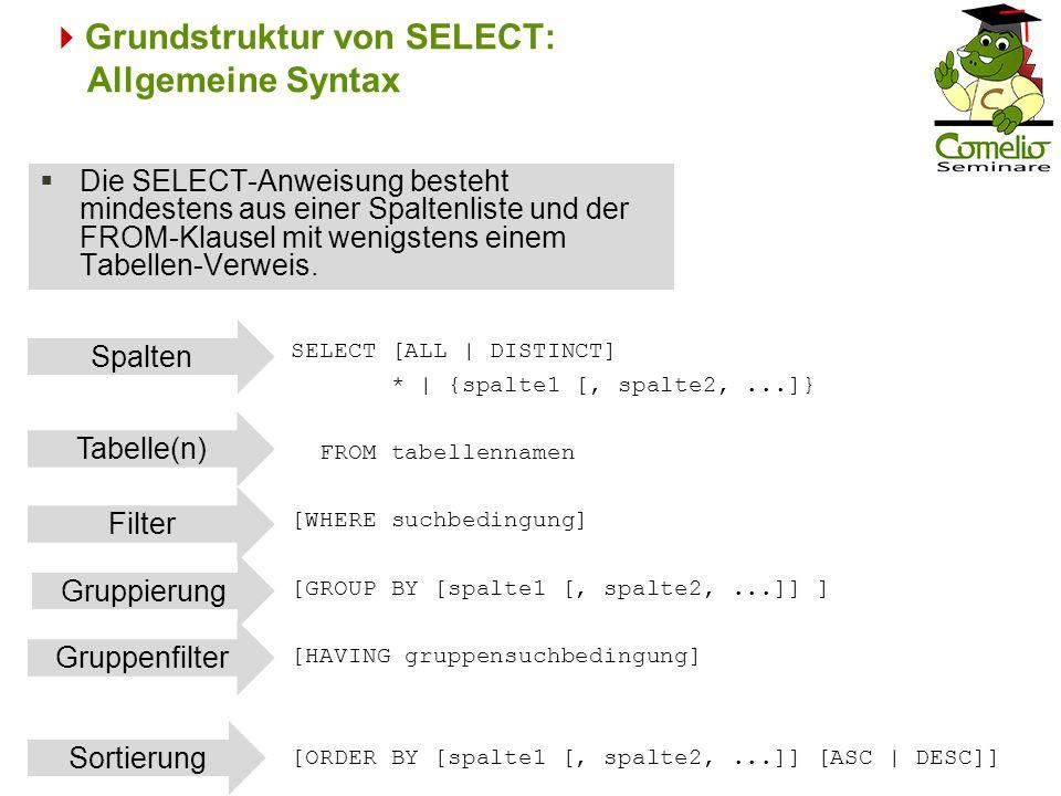Grundstruktur von SELECT: Allgemeine Syntax