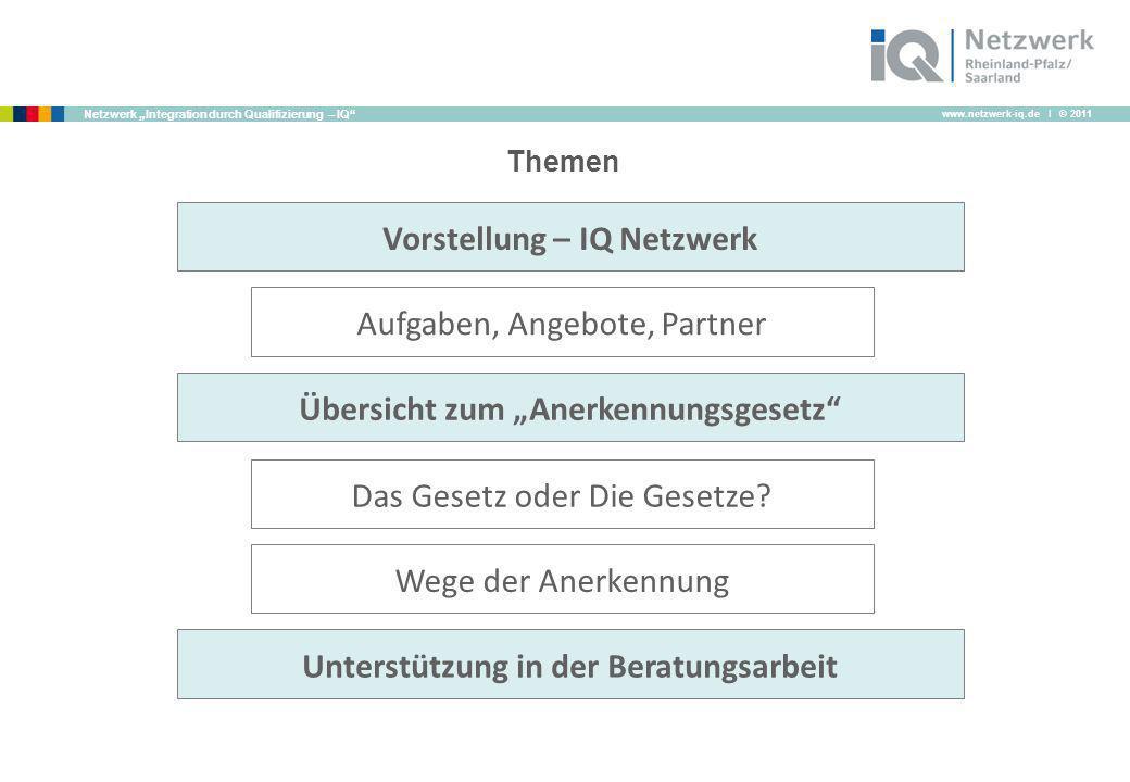 Vorstellung – IQ Netzwerk