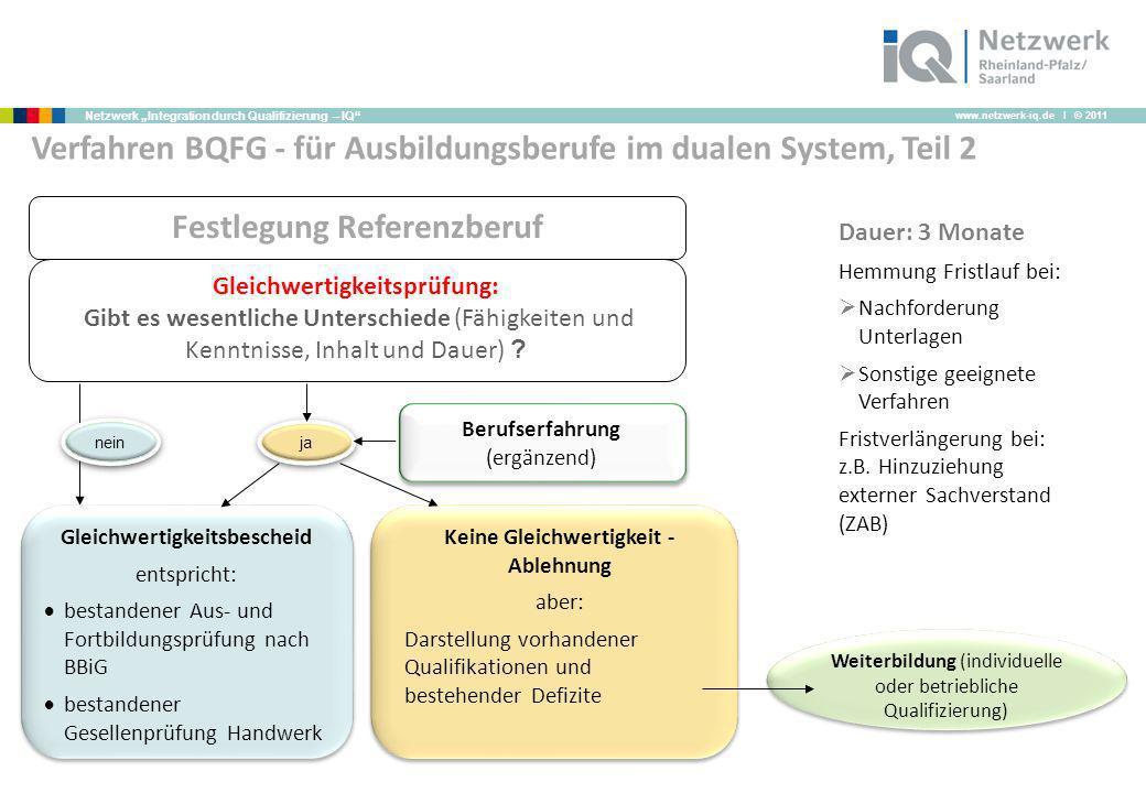 Verfahren BQFG - für Ausbildungsberufe im dualen System, Teil 2