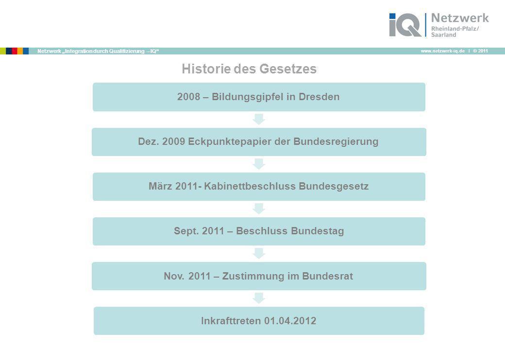 Historie des Gesetzes 2008 – Bildungsgipfel in Dresden