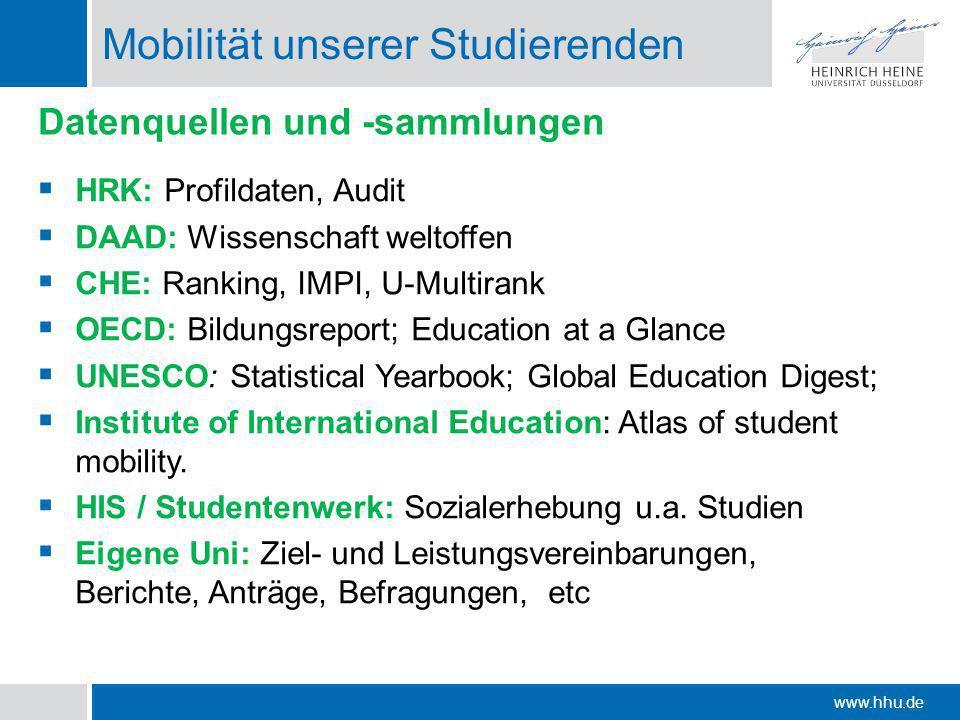 Mobilität unserer Studierenden