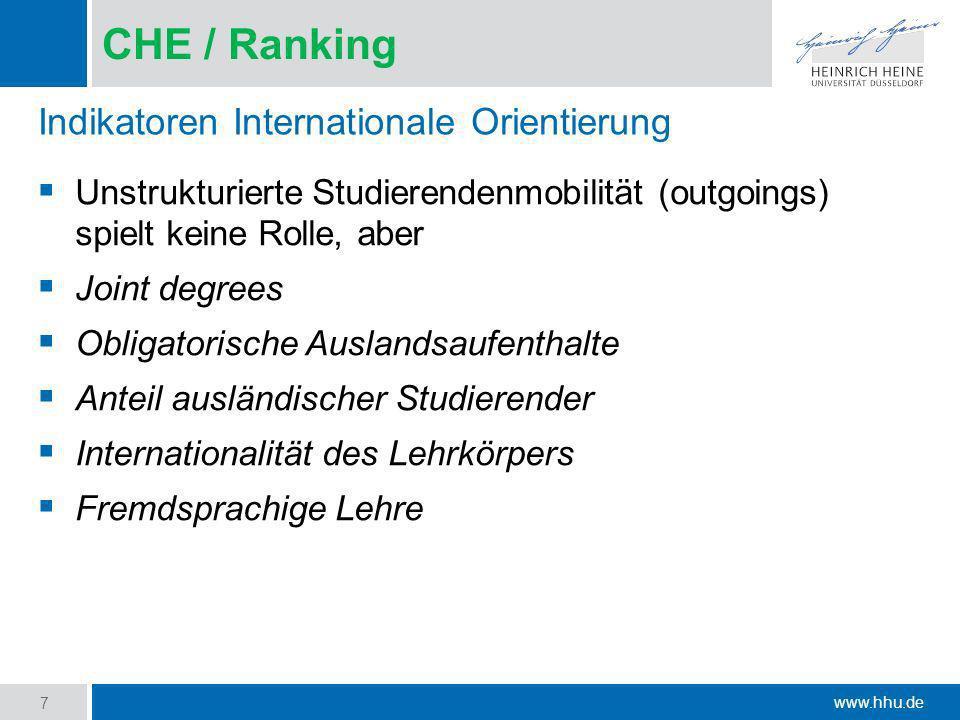 CHE / Ranking Indikatoren Internationale Orientierung