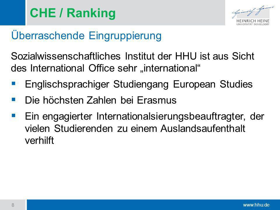 CHE / Ranking Überraschende Eingruppierung