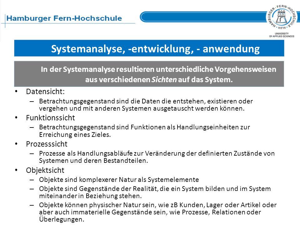 Systemanalyse, -entwicklung, - anwendung