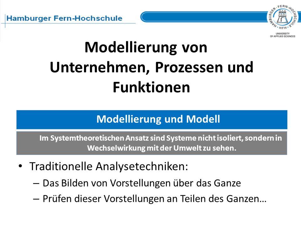 Modellierung von Unternehmen, Prozessen und Funktionen