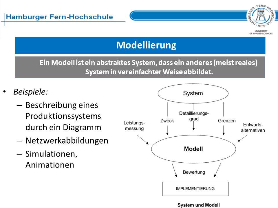 Modellierung Beispiele: