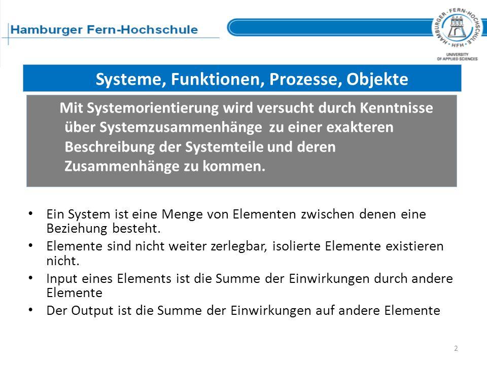 Systeme, Funktionen, Prozesse, Objekte
