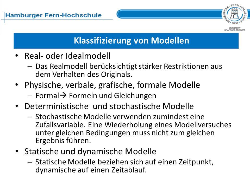 Klassifizierung von Modellen